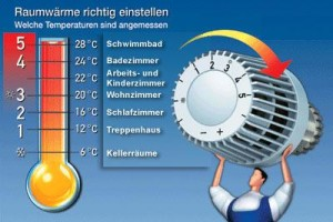 temperatur%20_heizen_grafik