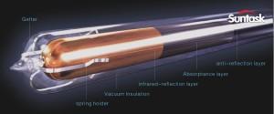 Suntask-high-technology-solar-tube.jpg